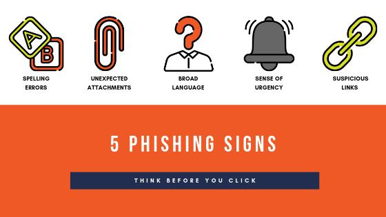 Train - 5 Phishing Signs