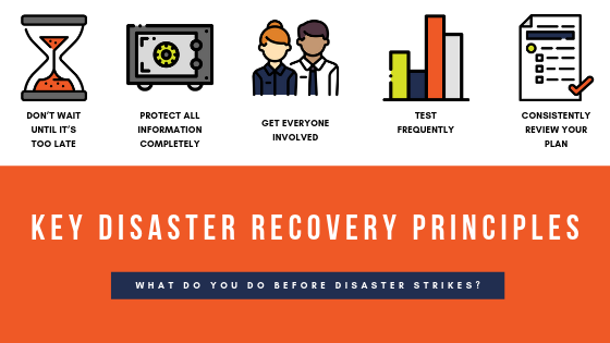 Train - Disaster Recovery Principles