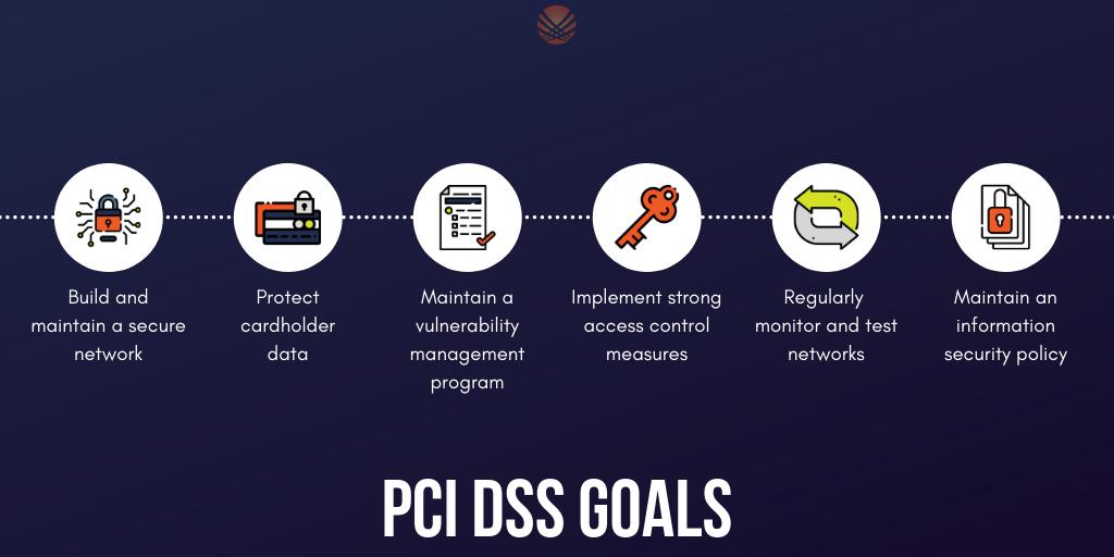 PCI DSS Goals